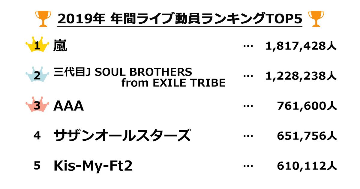 exile トライブ ファン クラブ